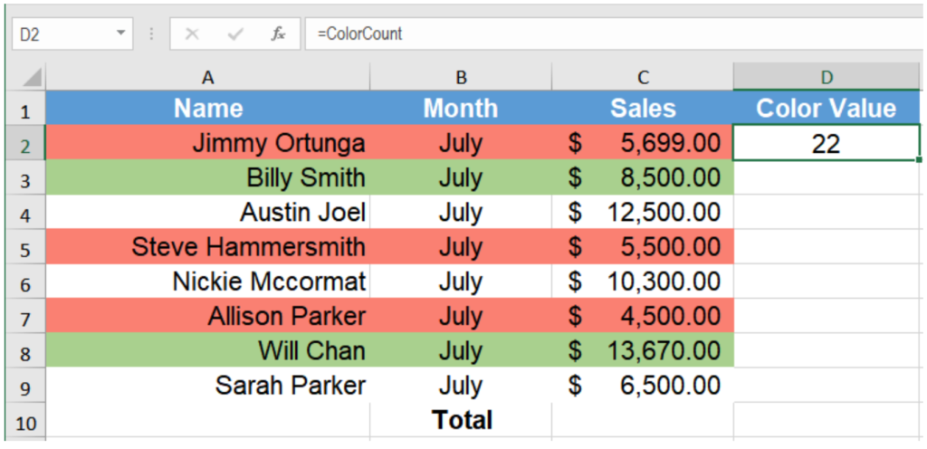 How to Count Colored or Highlighted Cells in Excel | Excelchat