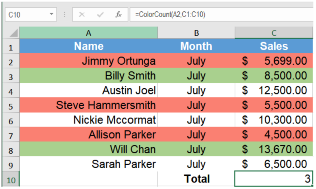 How to Count Colored or Highlighted Cells in Excel   Excelchat