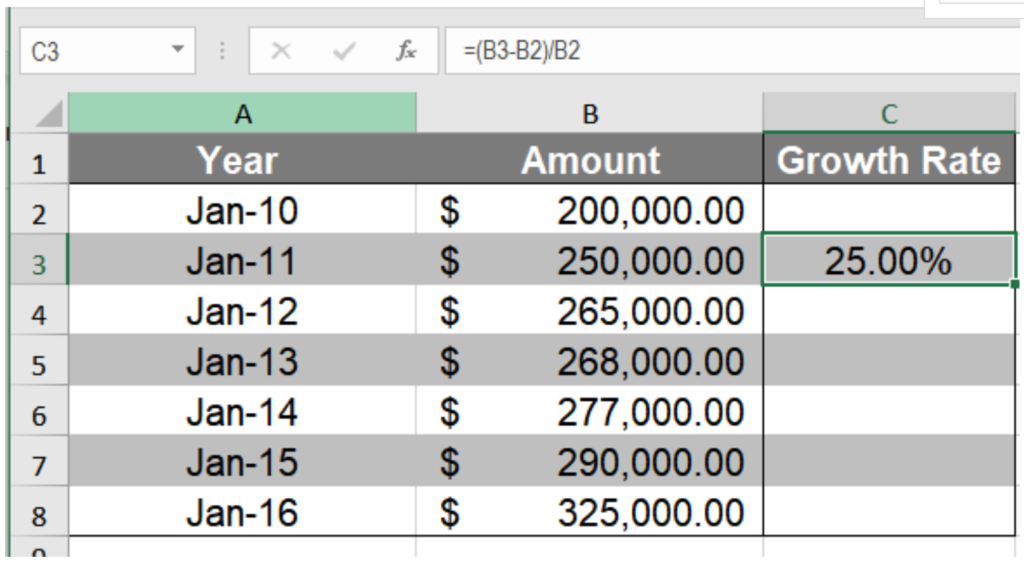 How to Calculate the Average Growth Rate in Excel | Excelchat