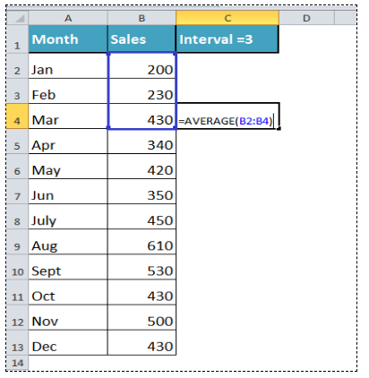 How to Calculate a Rolling Average in Excel