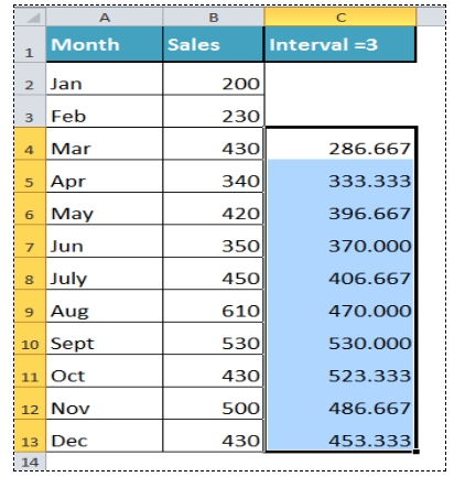 How to Calculate a Rolling Average in Excel   Excelchat