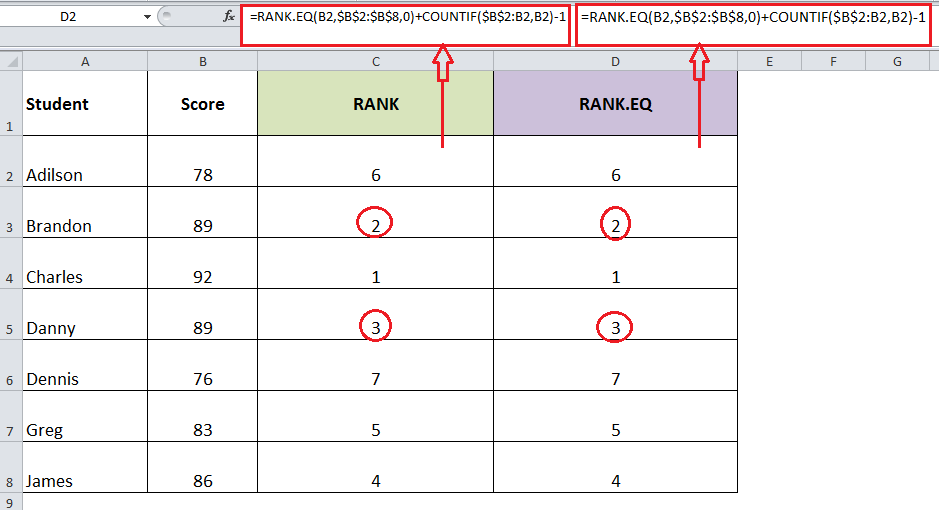 How to Use the RANK Function in Excel