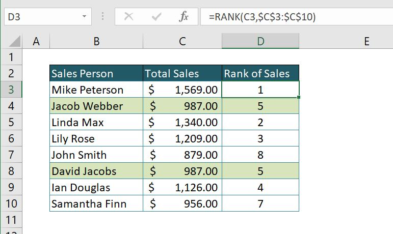 How to Perform Excel RANK From Lowest to Highest Function