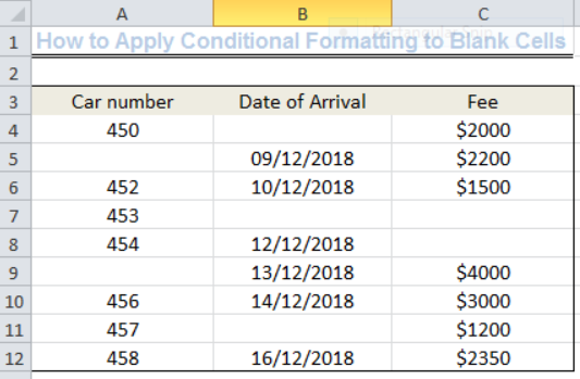 excel conditional formatting fill blank cells