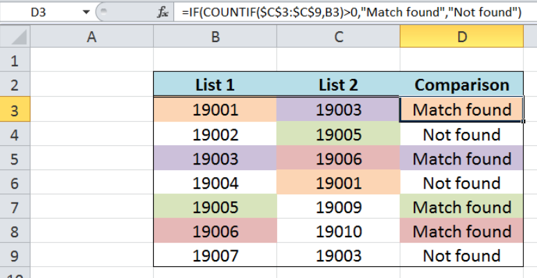 How to Compare Two Columns in Google Sheets and Excel | Excelchat