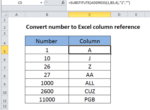 How to Convert Column Numbers to Letters in Excel