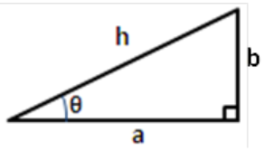 Figure-1.-Find-the-Sine-of-an-Angle-Using-SIN-Function
