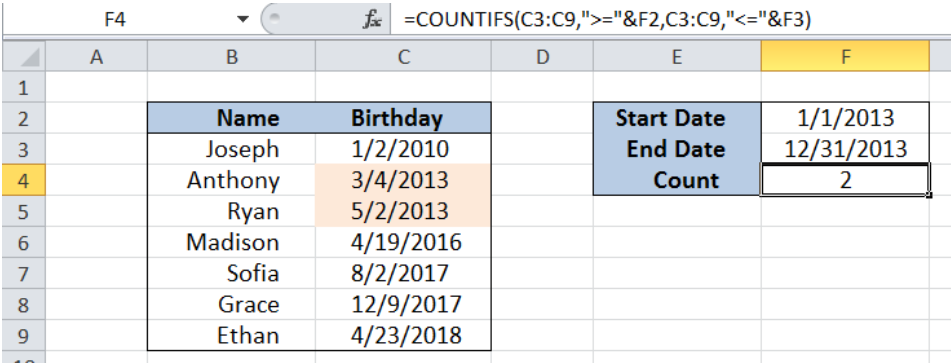 COUNTIFS function in excel.