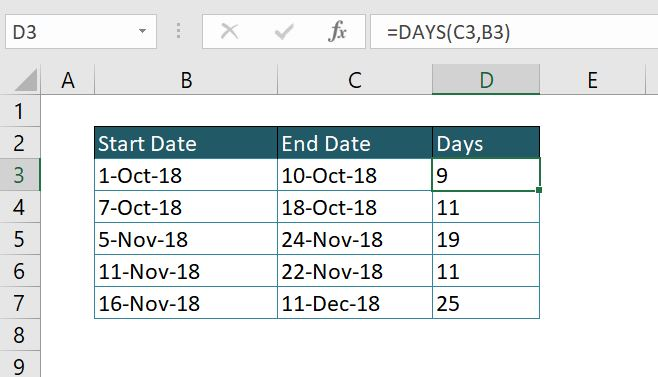 Learn How to Use the DAYS Function in Excel