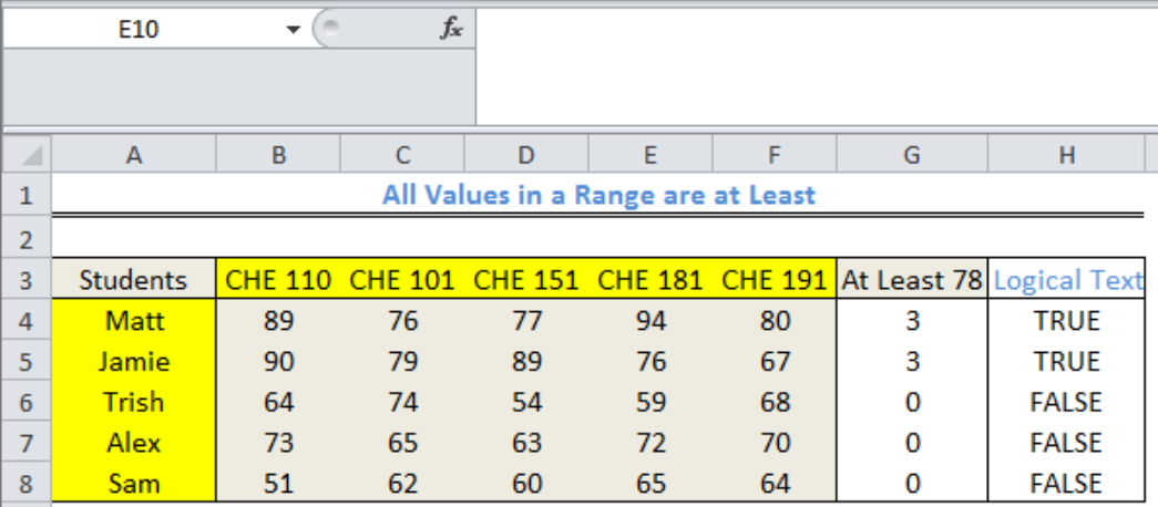All values in a range are at least
