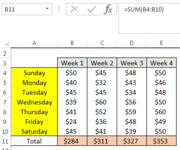 Excel SUM Function