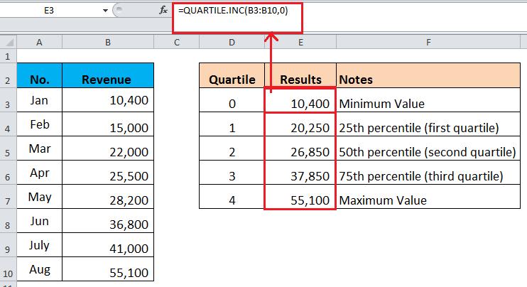 Excel QUARTILE.INC Function