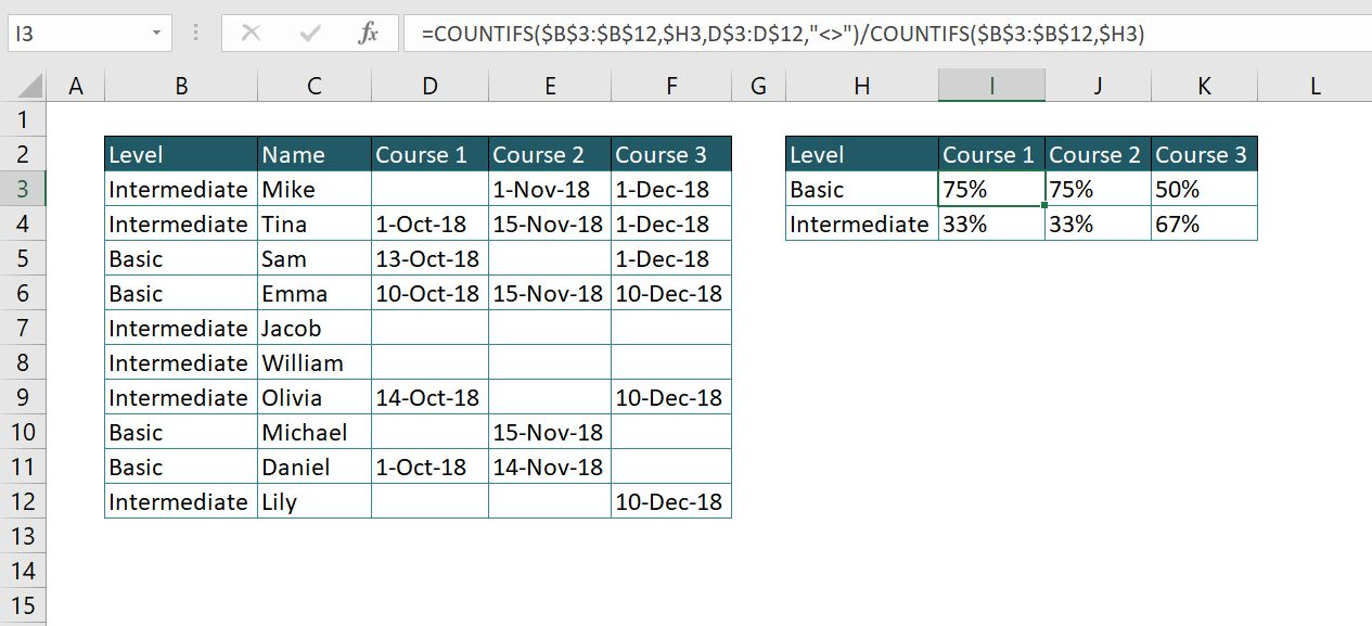 Course completion summary with criteria