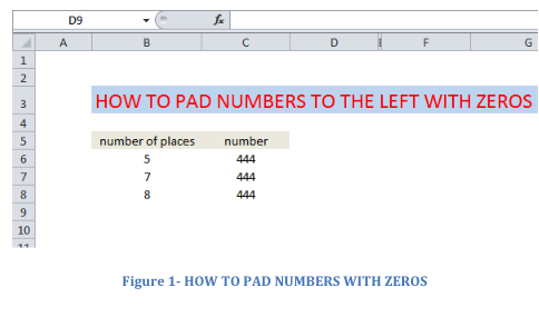 Pad a number with zeros