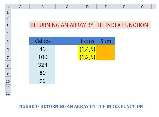 Random sort formula