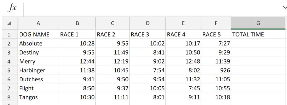 Excel formula: Sum race time splits - Excelchat