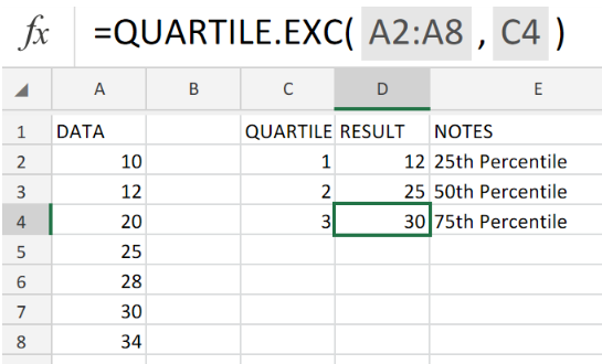 Learn How to Use Excel's QUARTILE.EXC Function