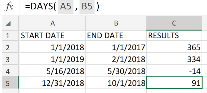 Excel DATA VALIDATION Using the TODAY and AND Functions