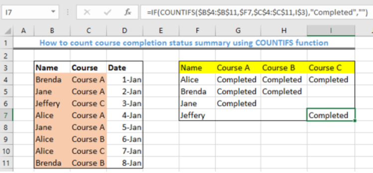 Course completion status summary