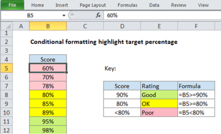 Conditional formatting highlight target percentage