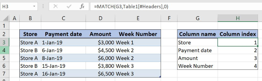 Excel formula: Get column index in Excel Table - Excelchat