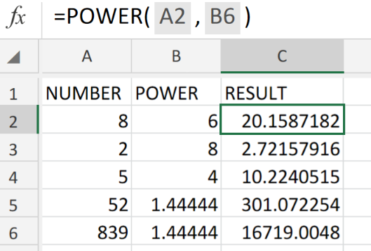 POWER function in excel.