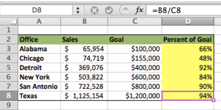 Excel sheet with Percent of Goal highlighted.