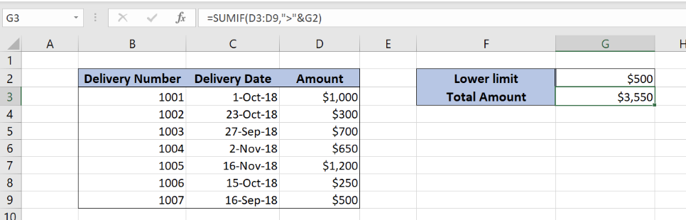 Excel formula: Sum if greater than