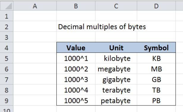 Excel formula: Normalize size units to Gigabytes