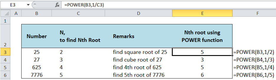 Excel formula: nth root of number - Excelchat