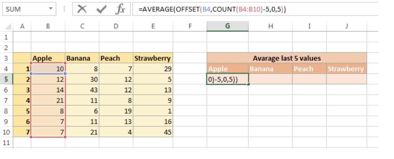 Average function screen shot.