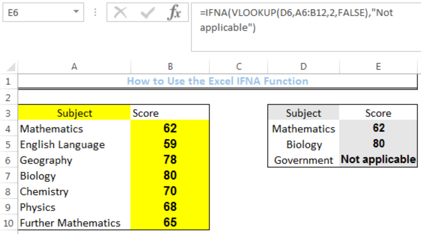 How to use the Excel IFNA function