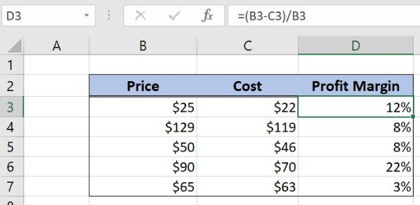 Screenshot of excel sheet with Profit Margin 12% highlighted.