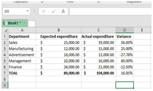 Excel formula: Calculate percent variance - Excelchat