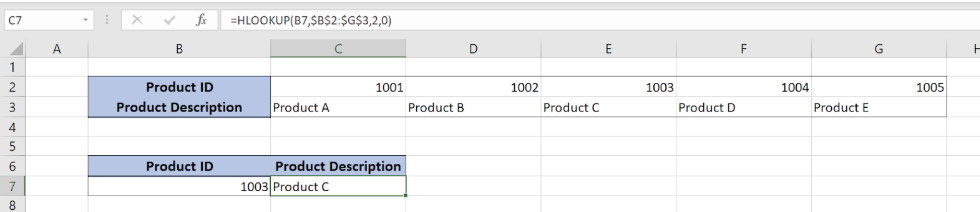 Hlookup example.