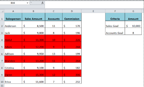 Learn How to Use the AND Function of Conditional Formatting