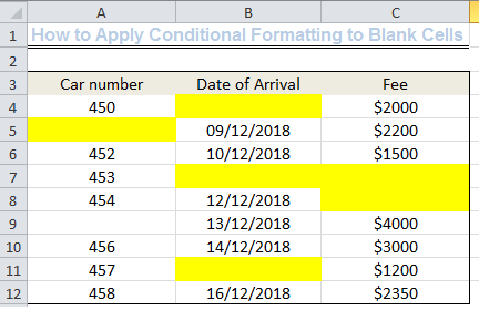 How to Apply Conditional Formatting to Blank Cells
