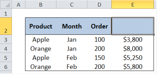 Correcting the Source Reference not Valid Error in a Pivot Table