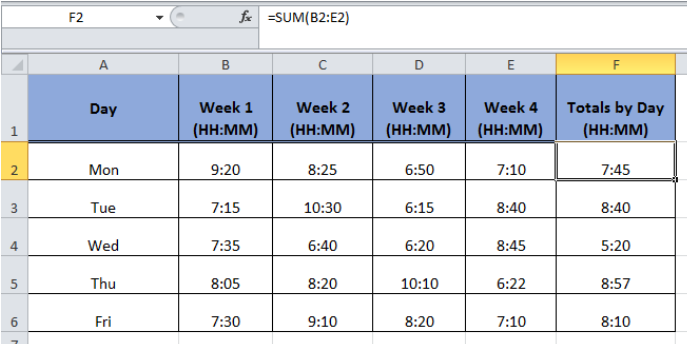 Tips on How to Sum Time in Excel | Excelchat