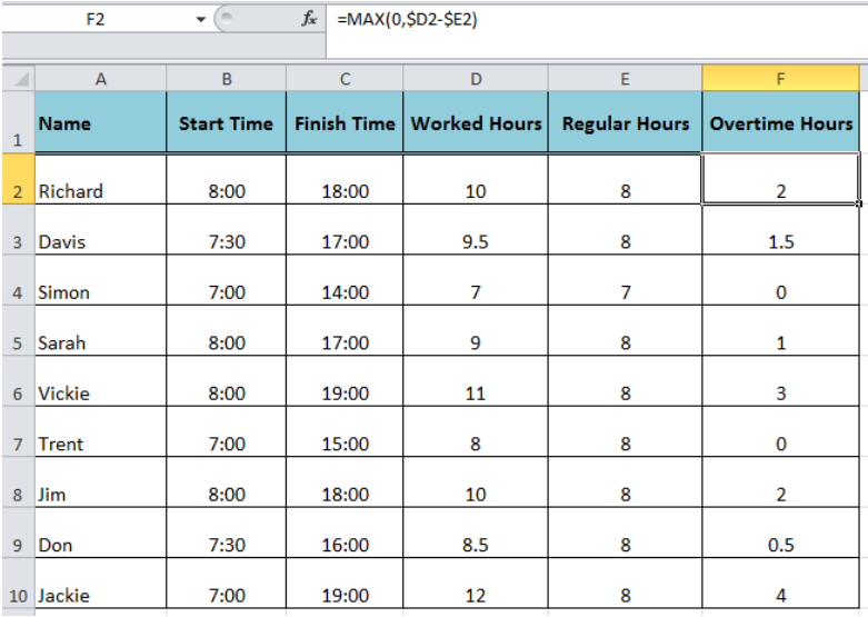 learn how to calculate overtime in excel