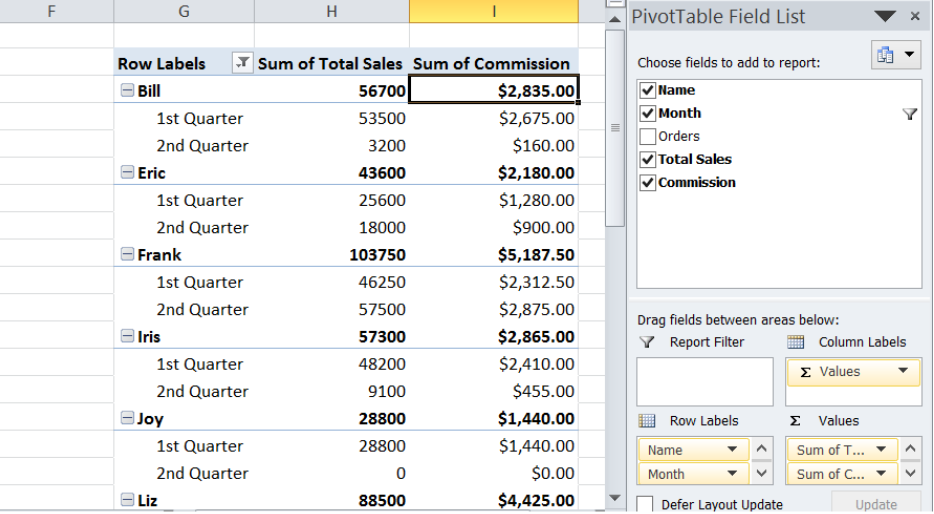 How To Calculate Pivot Table Data Excelchat