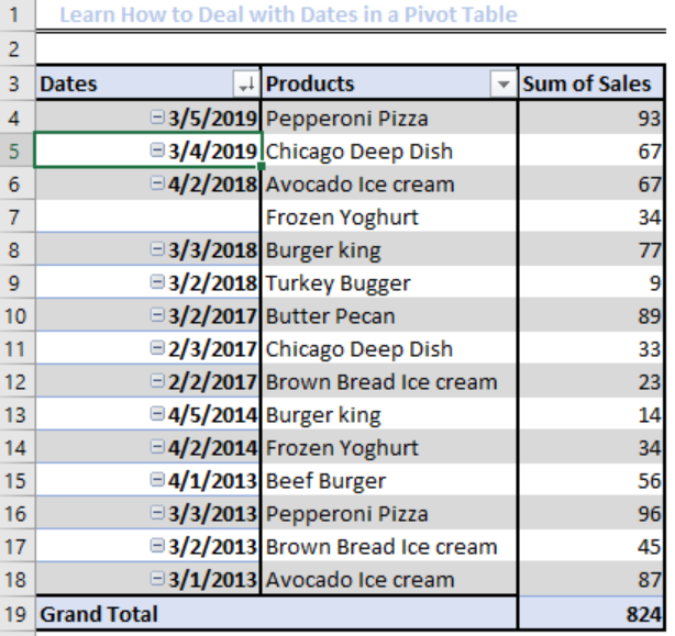 Learn How to Deal with Dates in a Pivot Table | Excelchat
