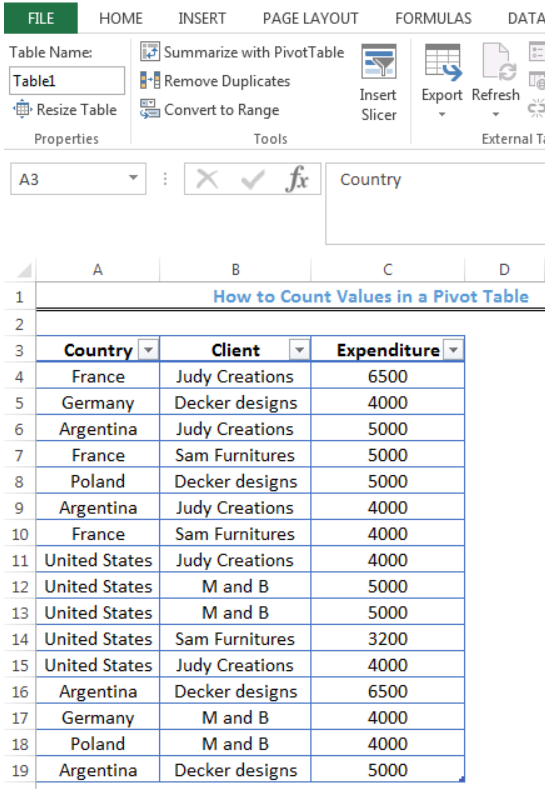 How to Count Values in a Pivot Table | Excelchat