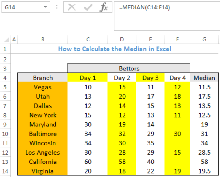 Median function screen shot.