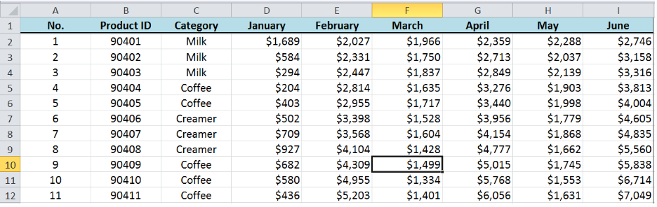 How to Freeze Rows and Columns in Google Sheets and Excel