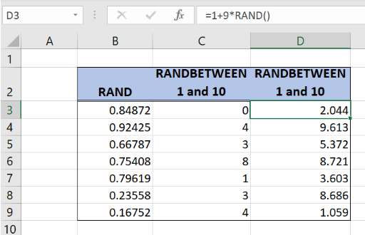 Random Number Generator in Excel and Google Sheets | Excelchat