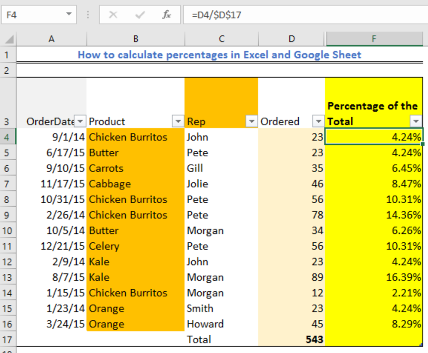 Formula of Percentage in Excel | Implementing Formula of Percentage