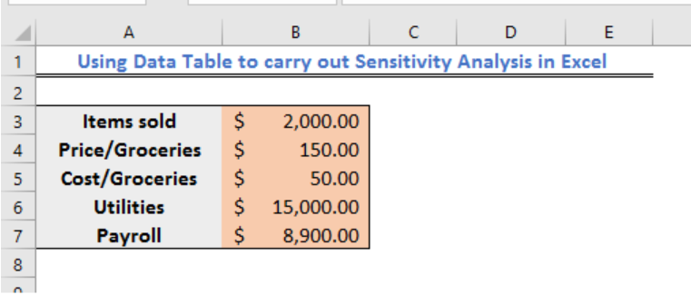 Using a Data Table to Carry Out Sensitivity Analysis - Excelchat