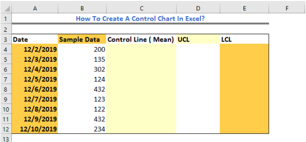 How to Create A Control Chart - Excelchat | Excelchat