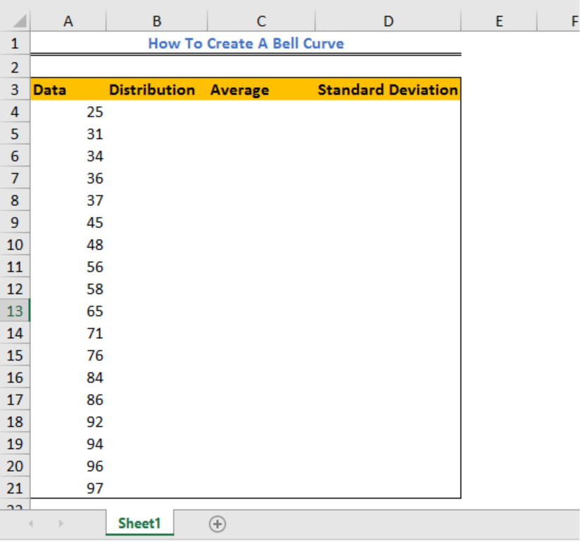 How To Create A Bell Curve Excelchat